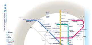 Mapa Metrô Lisboa